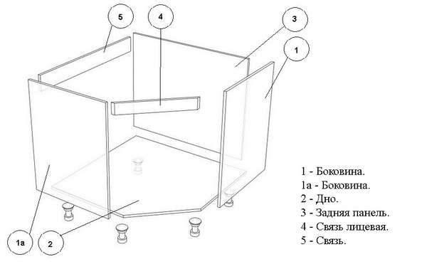 составные части угловой мойки под раковину