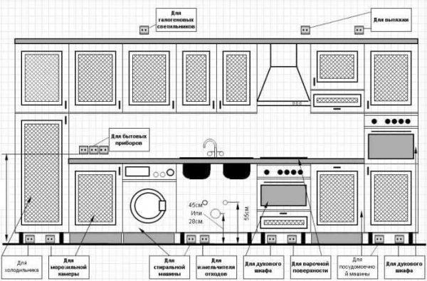 чертёж для кухни из мебельных щитов