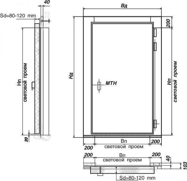 размеры двери для ванной