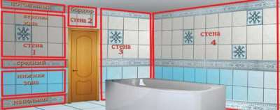 схема плитки для ванной