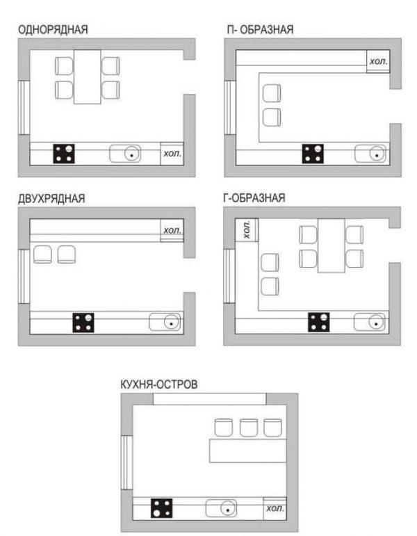 5 планировок кухни